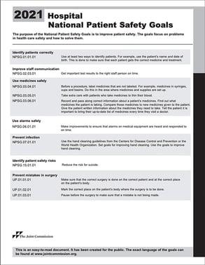 2021-National-Patient-Safety-Goals-600x775