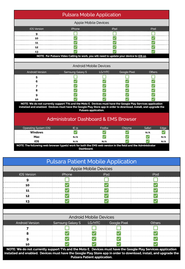 Mobile Patient Browsers 2_Updated